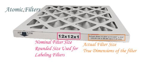 Complete List of Air Conditioner / Furnace Filter Sizes with Actual Size and MERV ratings availableListed are standard size 1 inch, 2 inch and 4 inch depth air conditioner filters for your AC, Furnace, HVAC at Atomic Filters. We also of...