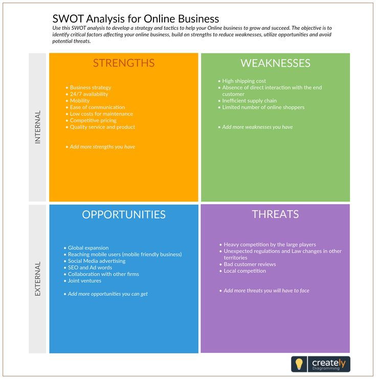 ferrari swot analysis Swot analysis of ferrari strengths extremely strong brand name it is a combination of beauty and performance considered as a status symbol innovation and technology weakness do not concentrate on mid-segments low fuel efficiency & high emissions long.
