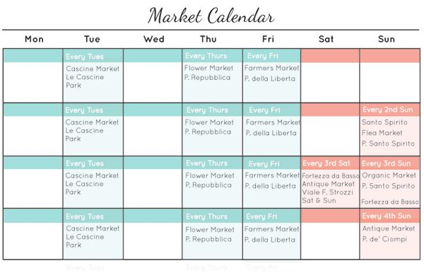 If you are living or studying abroad in Florence, Italy you need to PIN THIS NOW and thank us later. Market Calendar.