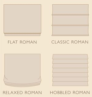 Roman Shade Styles | Houston Window Treatments | Houston Blinds
