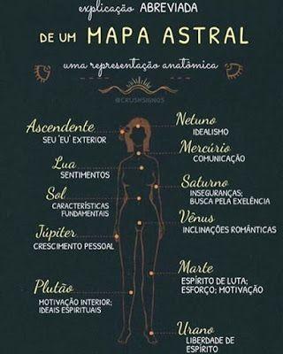 astrologia.jpg (320×400)