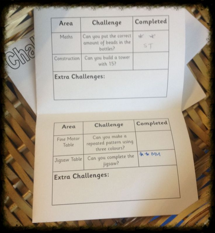 Challenge card, when child is finish completing the task it is checked by an adult and signed off