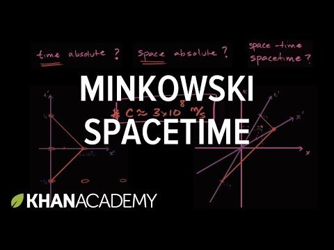 Introduction to special relativity and Minkowski spacetime diagrams | Khan Academy - YouTube