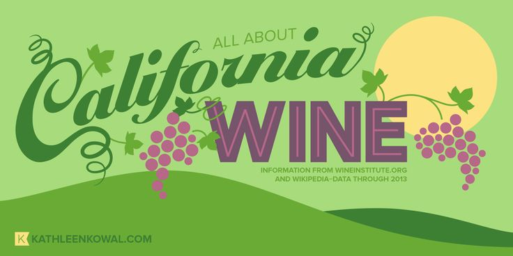32 Illustrated Facts about California Wine