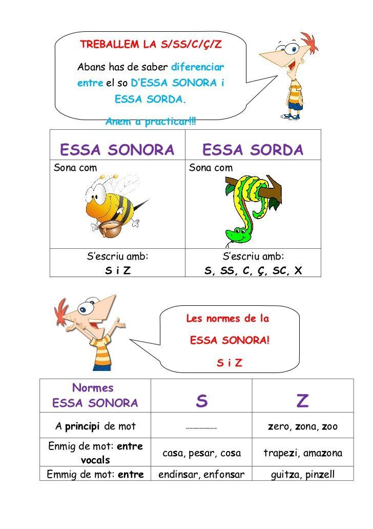 TREBALLEM LA S/SS/C/Ç/Z     Abans has de saber diferenciar     entre el so D'ESSA SONORA i              ESSA SORDA.       ...