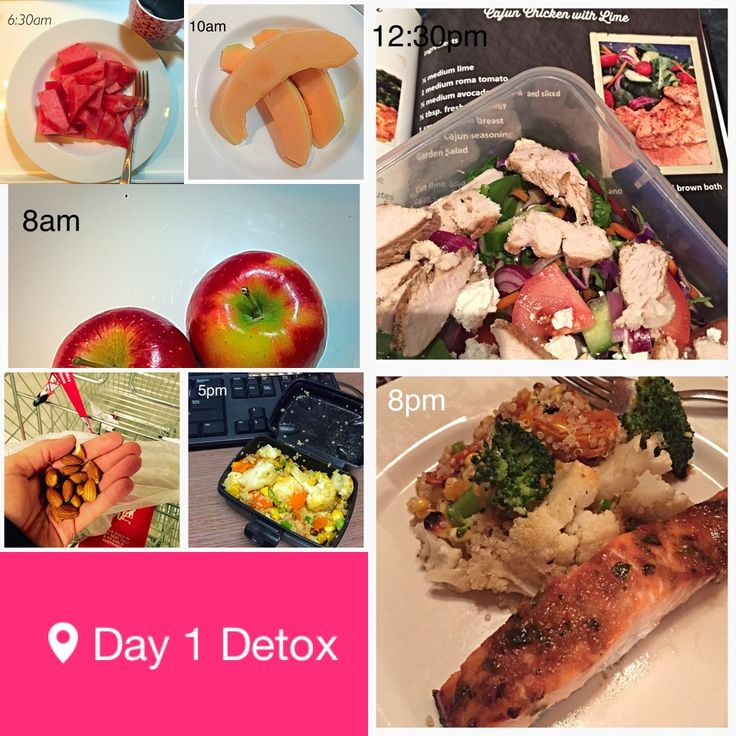 It's a wrap!  A detox food diary at your finger tips