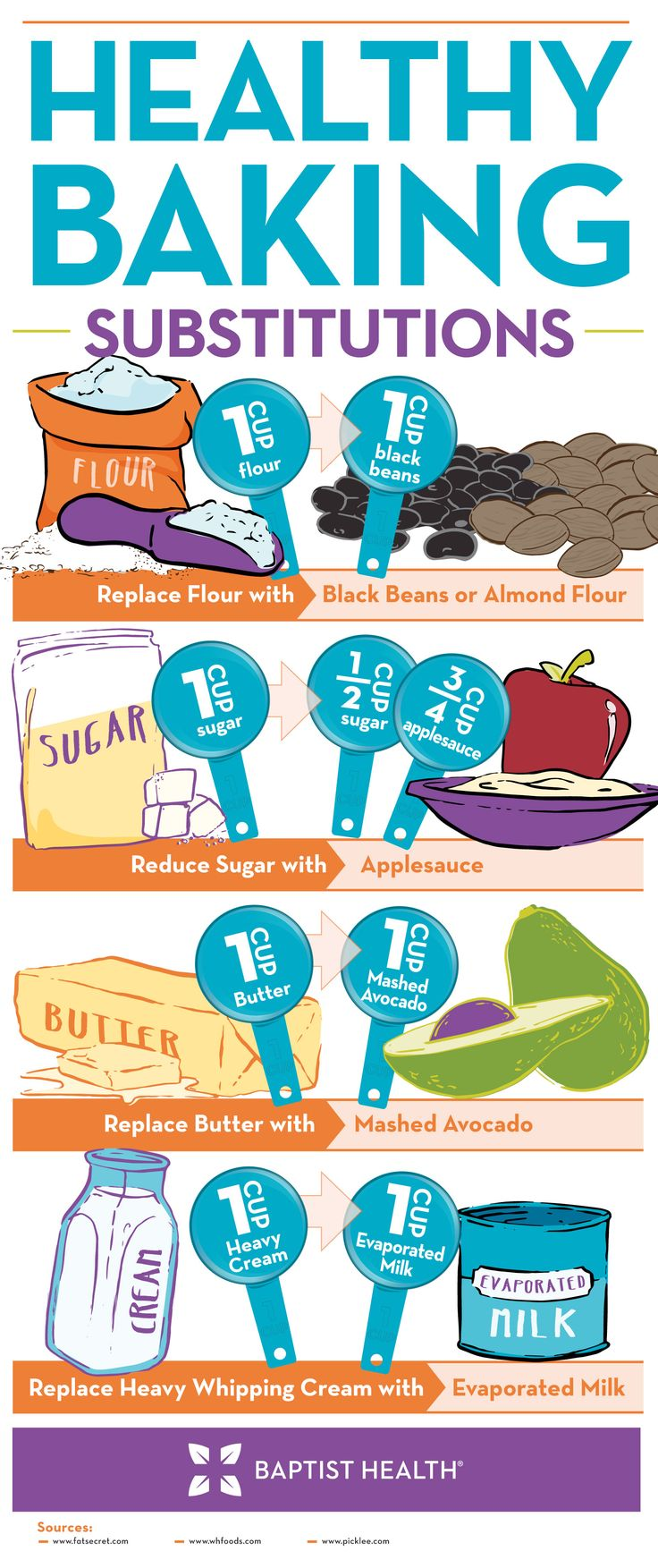 Baking can be a bittersweet experience. The extra calories consumed can cause guilt and unwanted weight gain. However, there are healthy baking substitutes that can be used instead without giving up the flavor.  	Flour – Looking for a flour substitute? Black beans may seem like an unusual substitute, but by using black bean puree in exchange