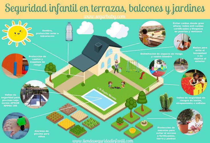 12 best seguridad escolar images on pinterest school for Jardin infantil