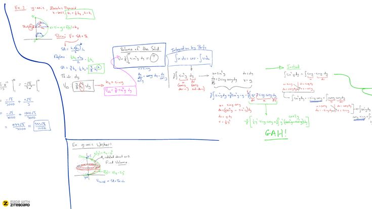 Use Ziteboard to teach integration, calculus, math, mathematics online math lesson.