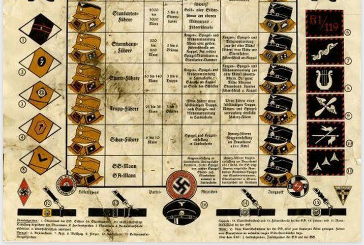 Униформа СА и СС 1940-1945. (2/2)