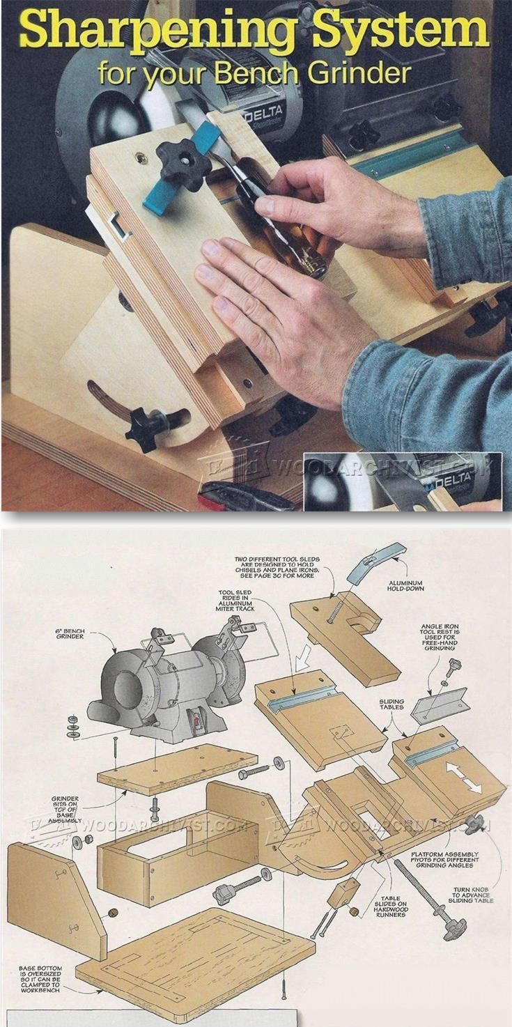 Bench Grinder Tool Rest Plans - Sharpening Tips, Jigs and Techniques | WoodArchivist.com