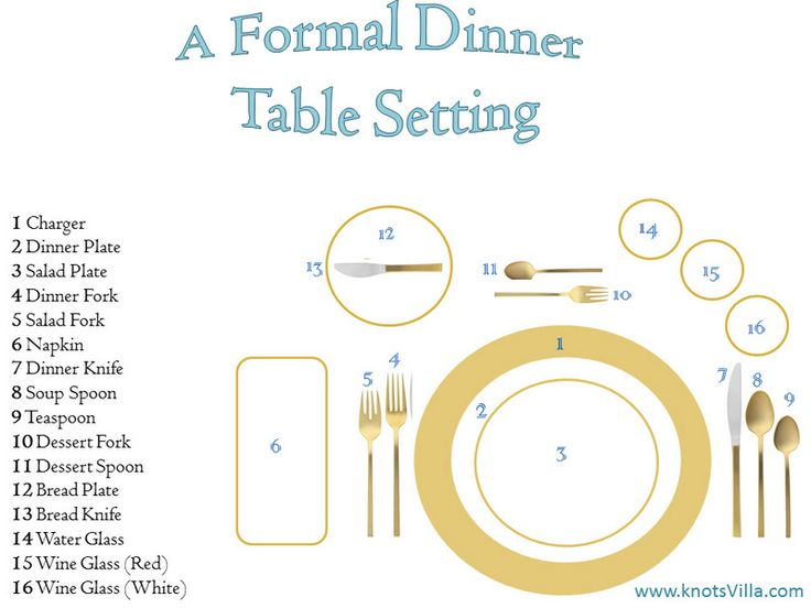 Semi-Formal Place Setting | Formal Table Setting