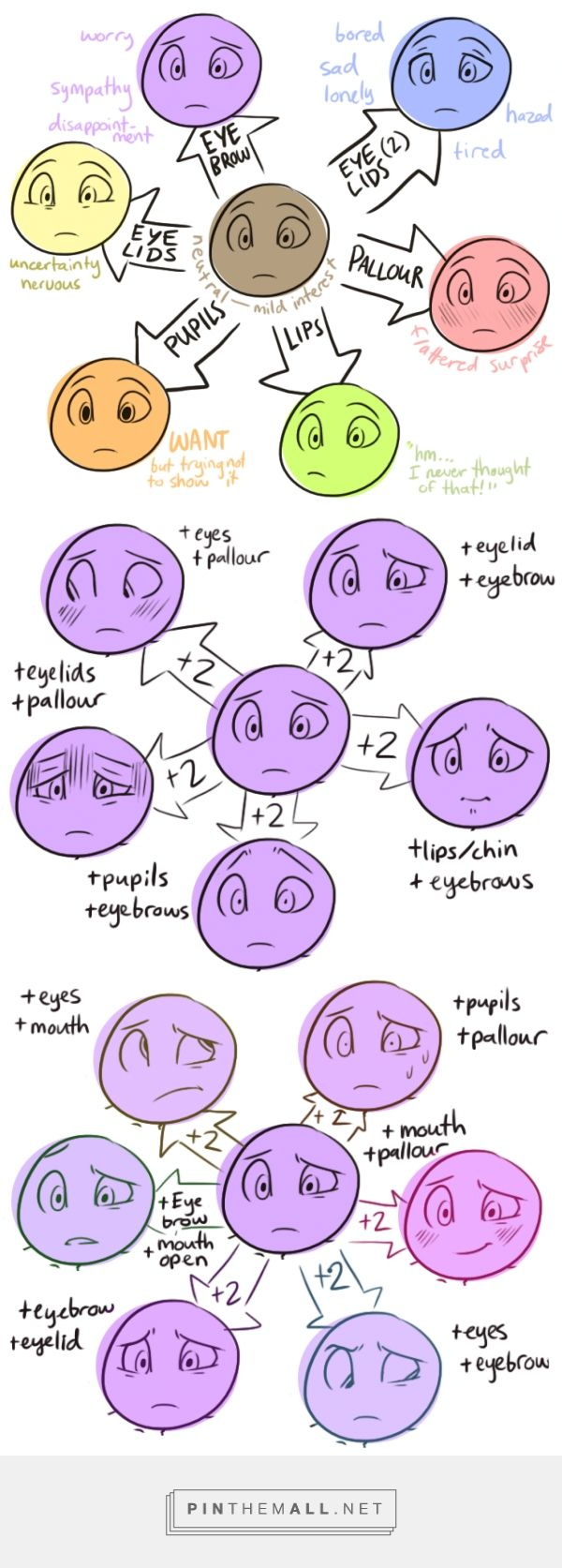 How to, step-by-step, make expressions mean different things by changing just one facial feature at a time: http://elle-est-aimee.tumblr.com/post/7099... ★ || CHARACTER DESIGN REFERENCES (https://www.facebook.com/CharacterDesignReferences & https://www.pinterest.com/characterdesigh) • Love Character Design? Join the #CDChallenge (link→ https://www.facebook.com/groups/CharacterDesignChallenge) Share your unique vision of a theme, promote your art in a community of over 25.000 artists! || ★