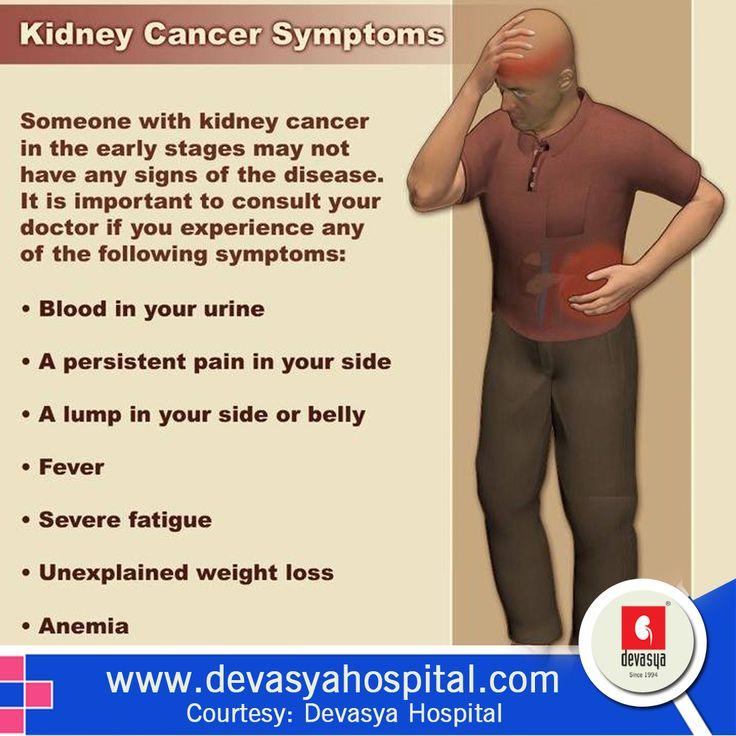 Symptoms of Kidney Cancer - Visit at http://www.devasyahospital.com/