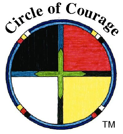 The Circle of Courage Model draws on early youth-work pioneers, Native tribal wisdom, coupled with youth development research with outlines of the four essential elements every child needs in order to flourish and thrive: belonging, mastery, independence, and generosity.