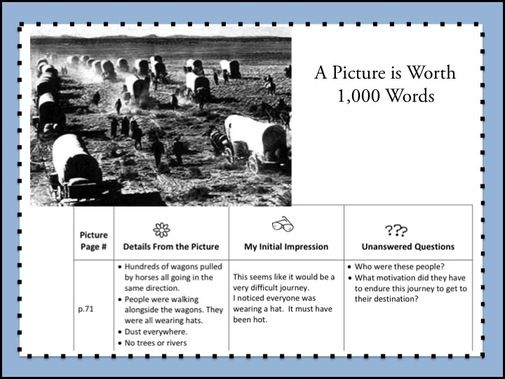 Anticipatory Set: A picture is worth a 1,000 words; getting students to examine details in pictures, give their initial perspective, and create unanswered questions using keywords.