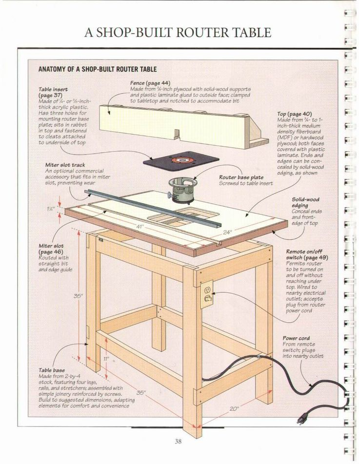 13 best router table images on pinterest woodworking garage and taow advanced routing greentooth
