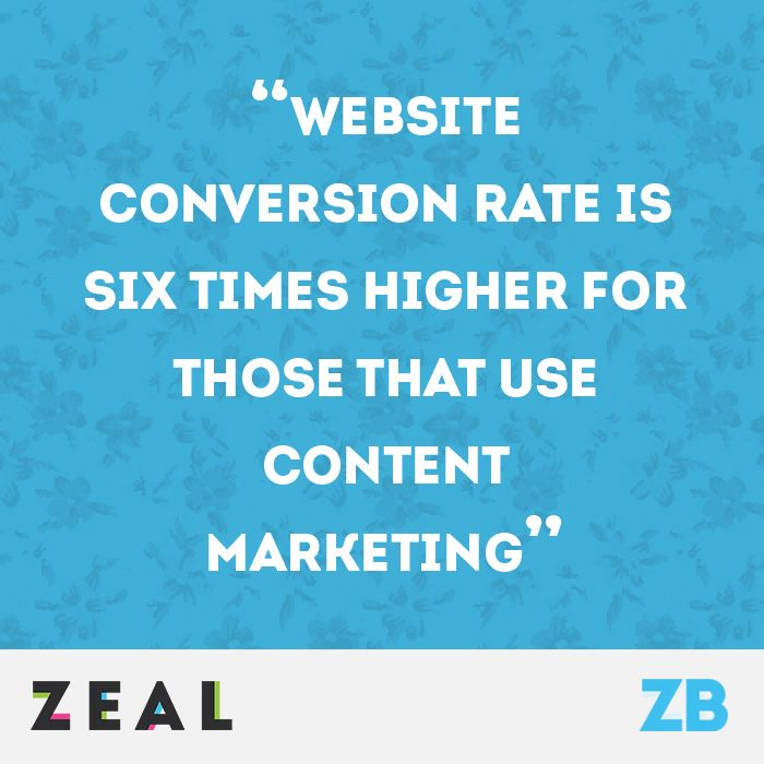"""""""Website conversion rate is six times higher for those that us content marketing"""" #Quote #Content #Marketing"""