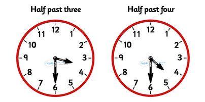 Analogue Clocks - Half Past - Time resource, Time vocaulary, clock face, Oclock, half past, quarter past, quarter to, shapes spaces measures