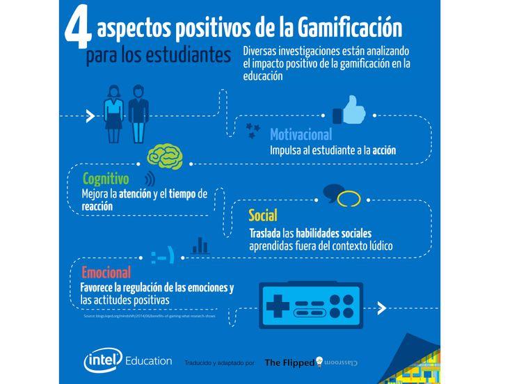 #Gamificación #Infografía  Sencilla explicación de 4 aspectos positivos de aplicar la gamificación en el aula. Una plataforma especializada en el juego , nos plantea el efecto del mismo en Educacion.