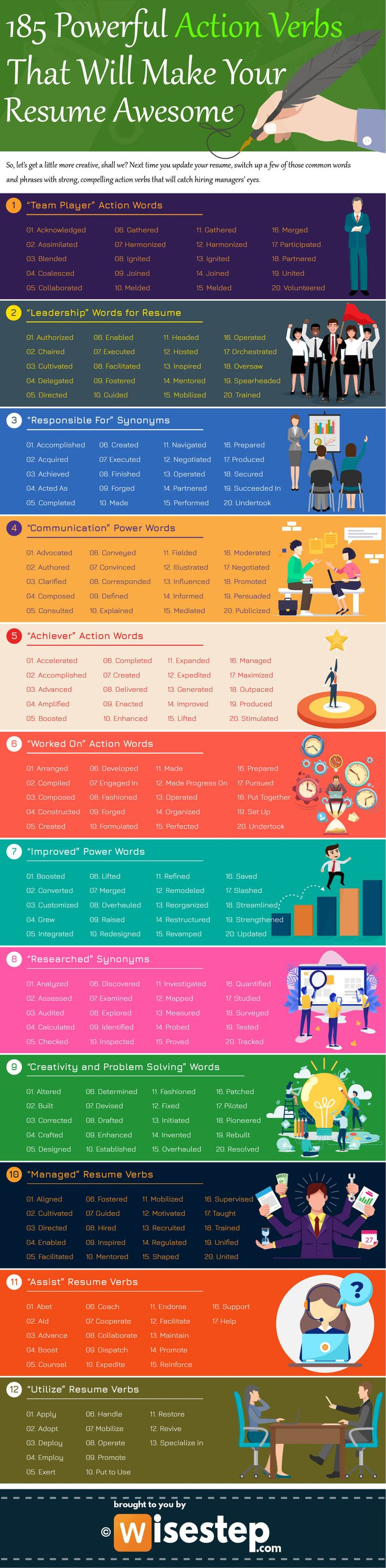 Powerful action verbs that will make your resume awesome