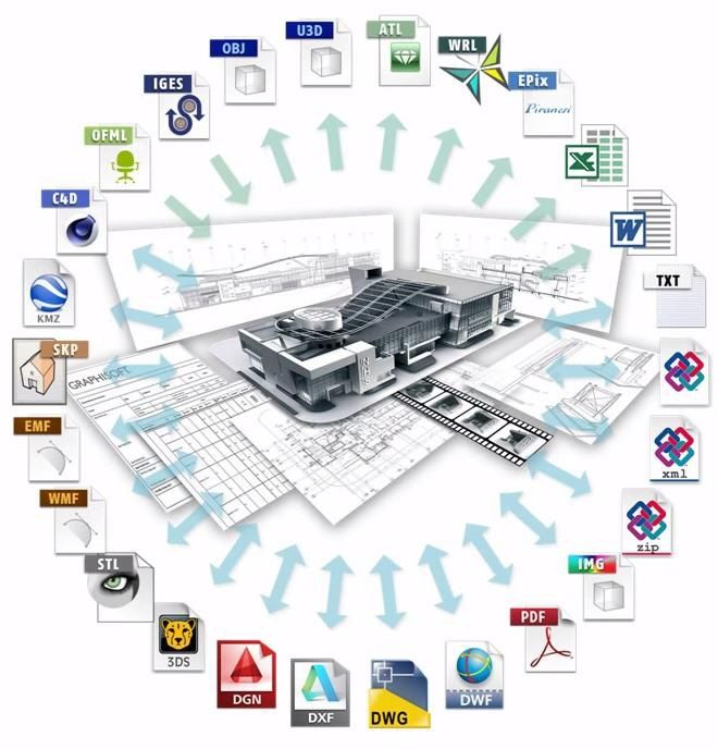 The general list of bim software applications tamer for Software to model a house