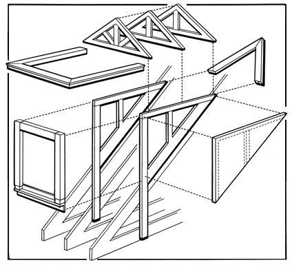 Assemblage technique d 39 une lucarne chairs design for Comment traiter une charpente