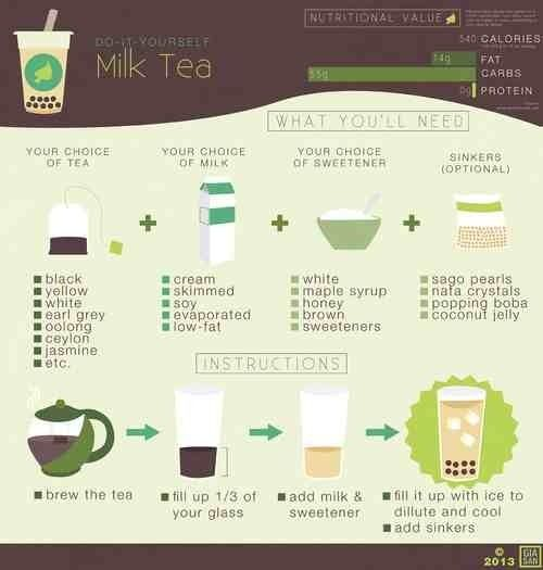 how to make pearl milk tea at home