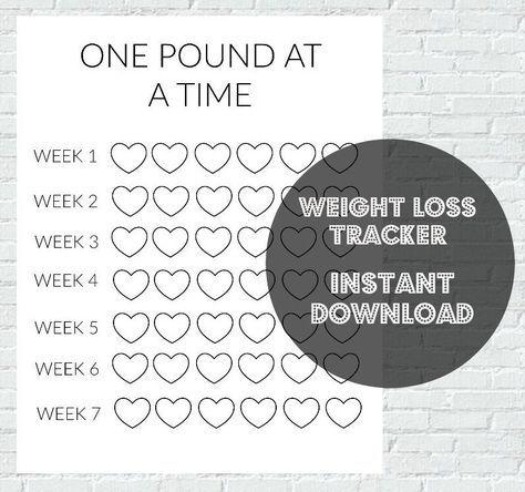chart weight loss