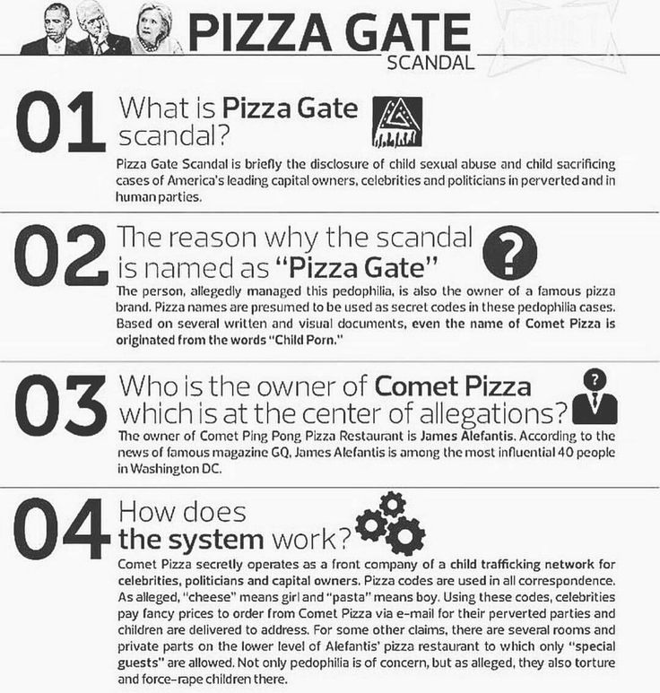 Pizzagate Code