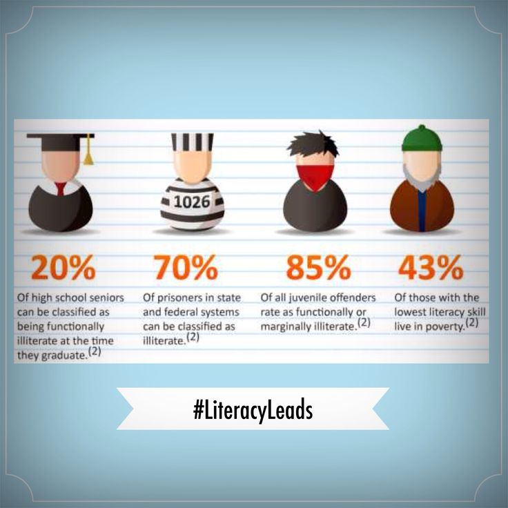 learning for life adult literacy jpg 853x1280