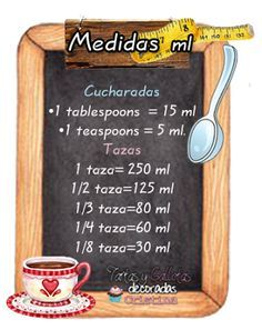 Tartas, Galletas Decoradas y Cupcakes: Medidas y Equivalencias