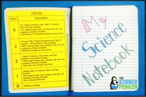 My Science Notebook-- Rubric and Front Page