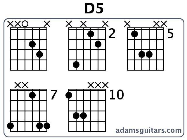 D5 Or D Fifth Guitar Chord Con Imagenes Acordes De Guitarra