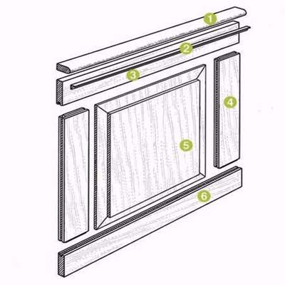 Anatomy of a classic-style raised-panel wainscoting. | Illustration: Harry Bates | thisoldhouse.com