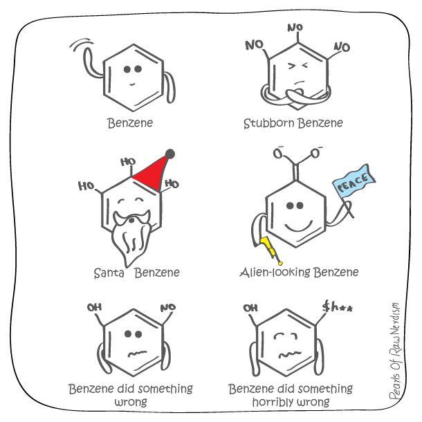 98 best CIE Organic Chemistry images on Pinterest