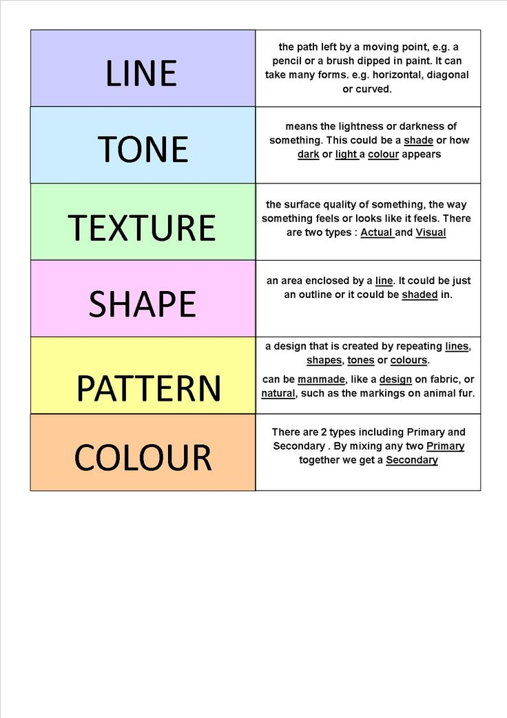 Elements Of Design Colour Definition : Formal elements word sort game a printables tutorals