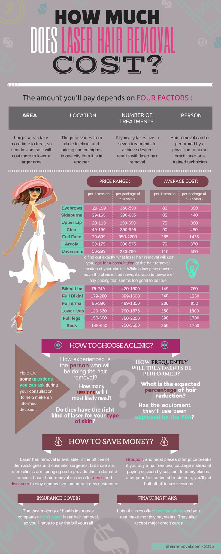 Getting laser hair removal? Here's what you need to know ahairremoval.com/... Check out cool and useful infographic on the cost of laser hair removal in the United States. It is nice and informative!