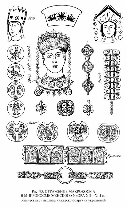 Pagan symbols in ancient russian jewelry