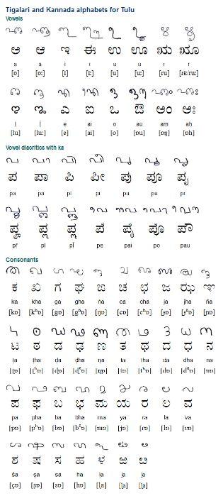 learn tulu through kannada pdf
