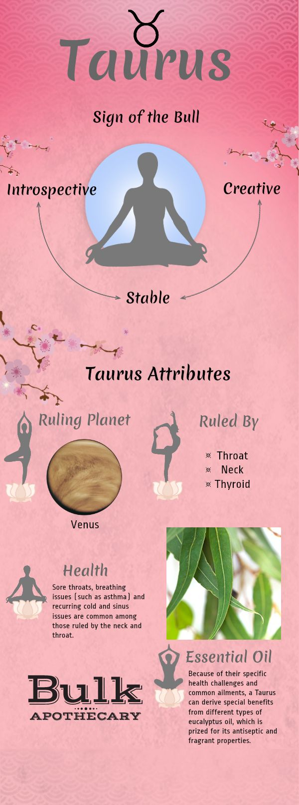 The sun moves through Taurus from April 21 to May 21 this year, and so we?re talking about the specific attributes of Taureans and the health challenges they face. Our last post in The Zodiac of Essential Oils series covered Aries and the benefits of peppermint oil for their head-strong personalities and ailments that center …