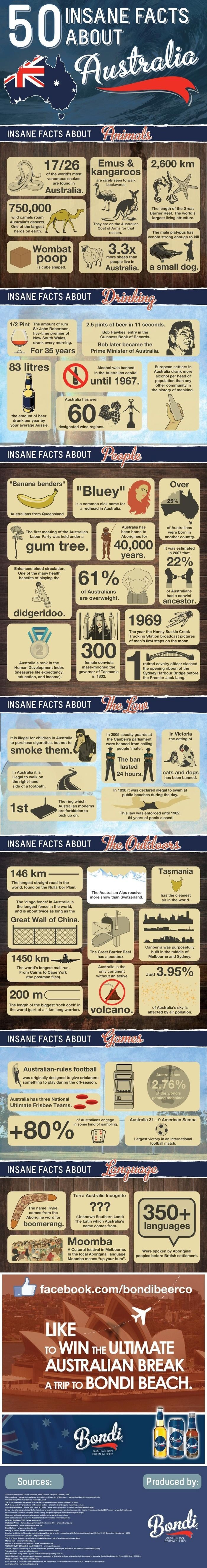 Here is a quality and very interesting infographic by premium Australian Beer company Bondi packed with facts about Australia. The infographic has facts about Australian animals, drinking, people, ...