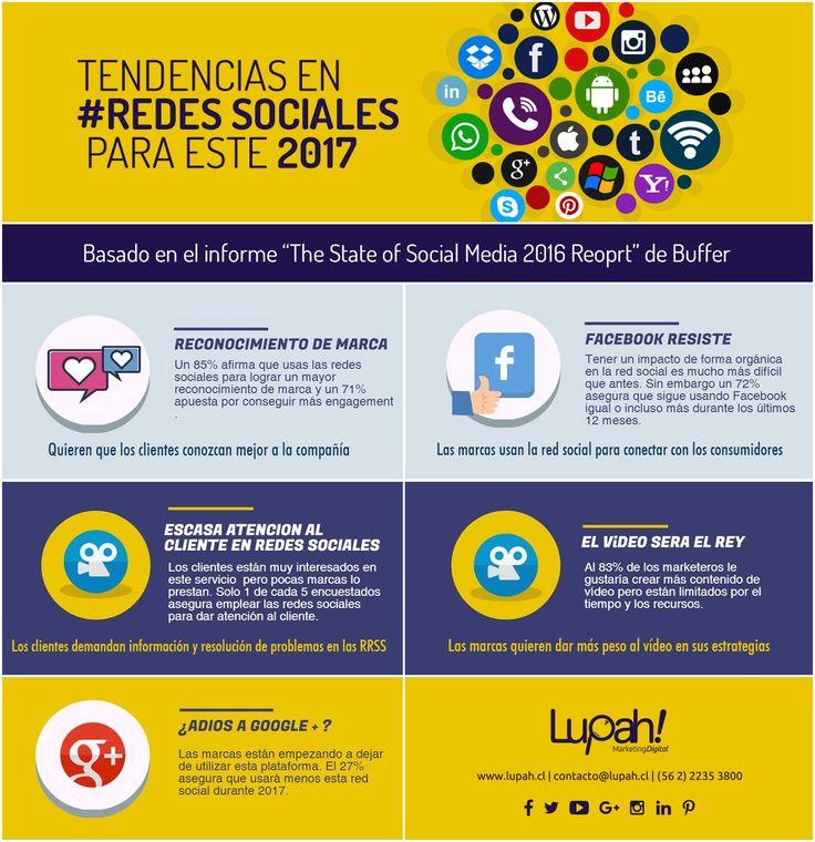 #Infografia Tendencia en redes sociales este 2017