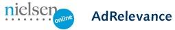 AdRelevance: Digital Advertising Measurement
