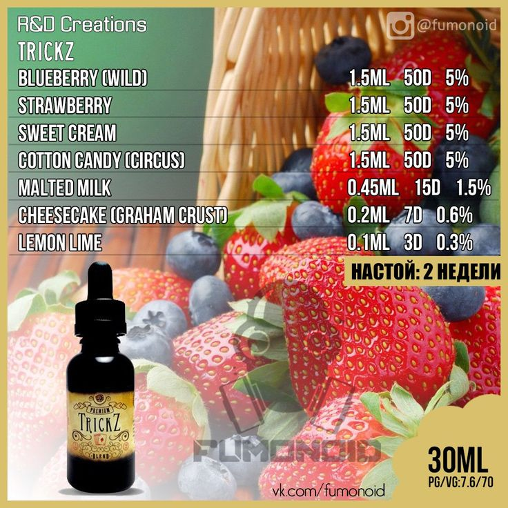 Trix E-Liquid Recipe - 99Juices