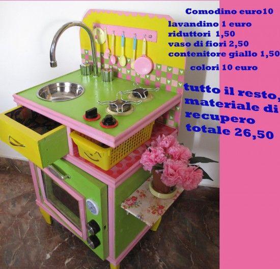 cucina riciclata