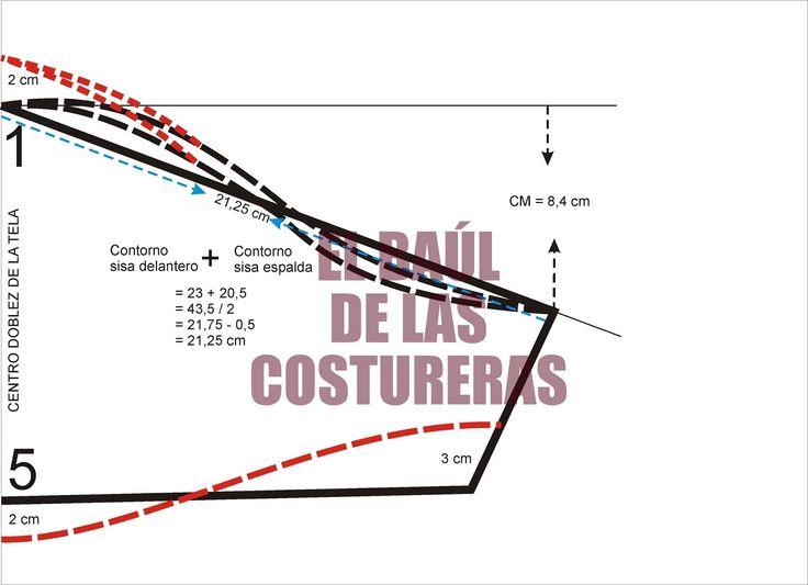 EL BAÚL DE LAS COSTURERAS: Blusa Country. Parte 1. Transformación del patrón base