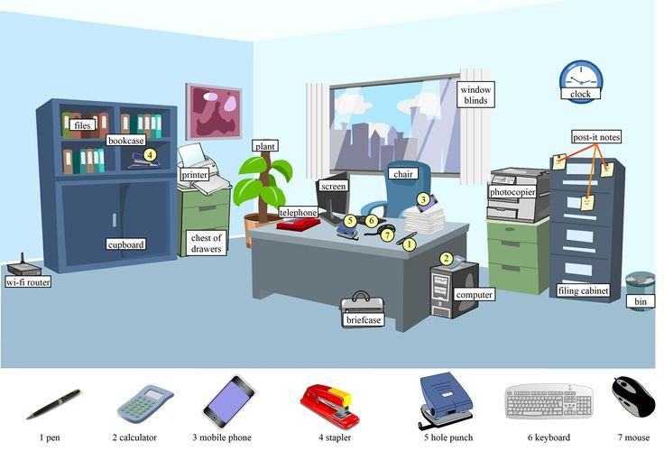Forum | Learn English | Vocabulary: Office Equipment | Fluent Land