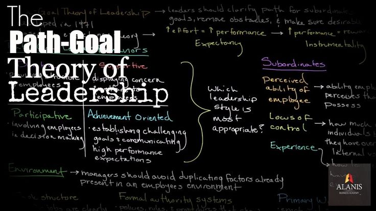Episode 162: The Path-Goal Theory of Leadership