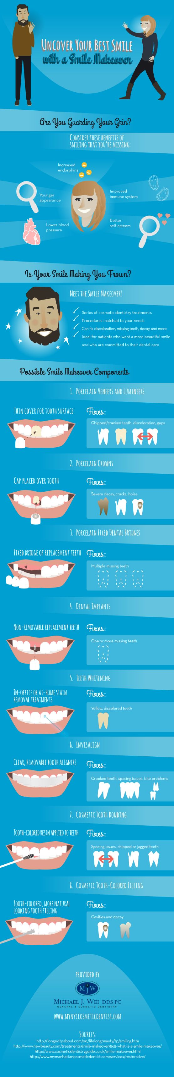 Porcelain veneers and Lumineers are thin covers for teeth surfaces. These can fix chipped or cracked teeth, discoloration, and gaps. Read more about smile makeover treatment options by taking a look at this infographic from a Manhattan cosmetic dentist.